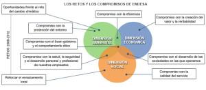 Compromisos Emgesa Pag7Index - copia